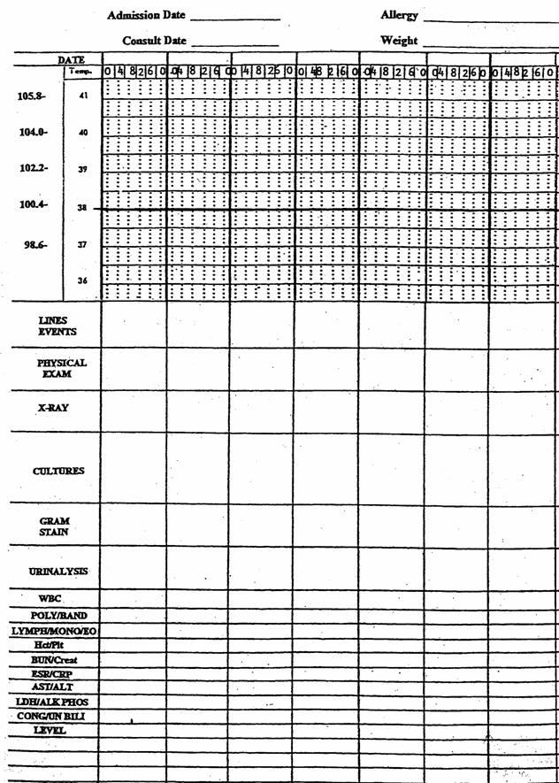 blank medication sheet Quotes